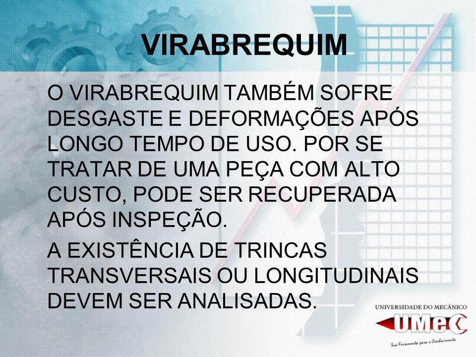 VIRABREQUIM