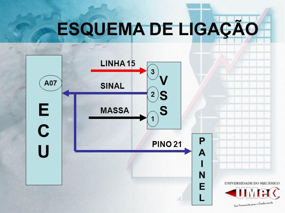 ESQUEMA DE LIGAÇÃO E C U V S P A I N E L LINHA 15 SINAL MASSA PINO 21