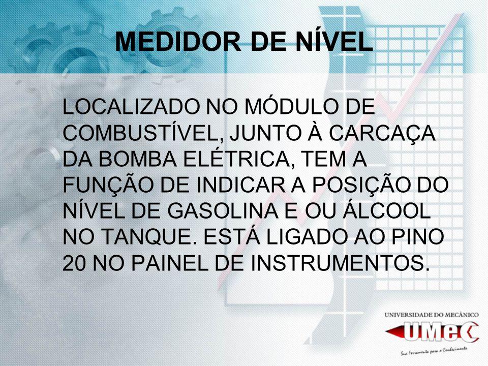 MEDIDOR DE NÍVEL
