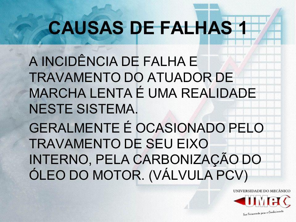 CAUSAS DE FALHAS 1 A INCIDÊNCIA DE FALHA E TRAVAMENTO DO ATUADOR DE MARCHA LENTA É UMA REALIDADE NESTE SISTEMA.