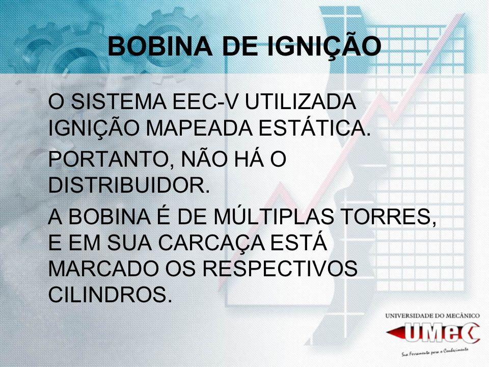 BOBINA DE IGNIÇÃO PORTANTO, NÃO HÁ O DISTRIBUIDOR.