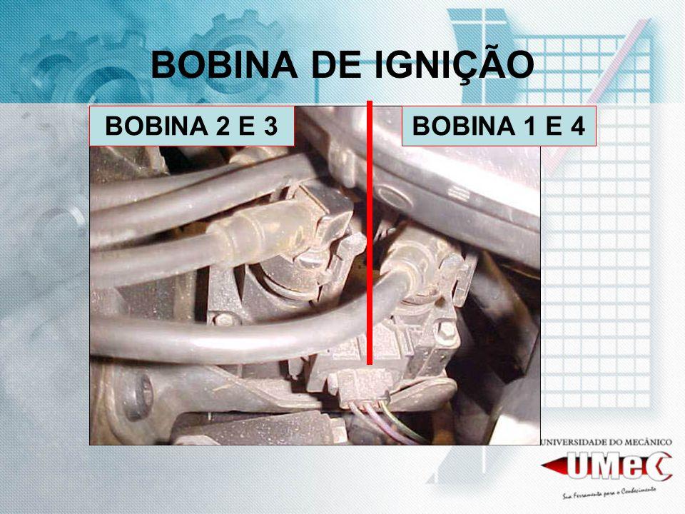 BOBINA DE IGNIÇÃO BOBINA 2 E 3 BOBINA 1 E 4