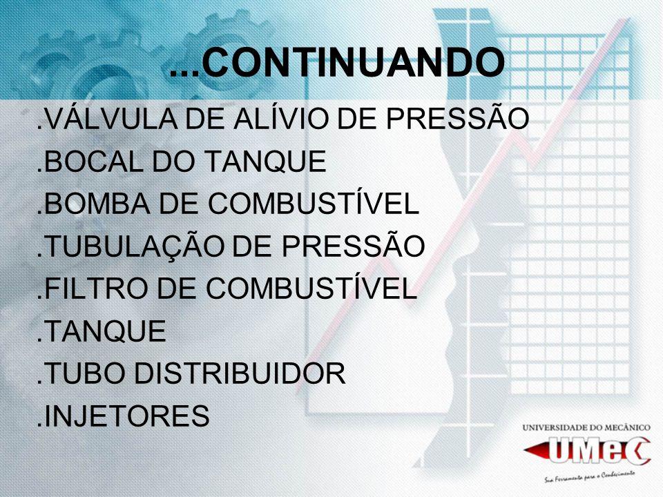 ...CONTINUANDO .VÁLVULA DE ALÍVIO DE PRESSÃO .BOCAL DO TANQUE