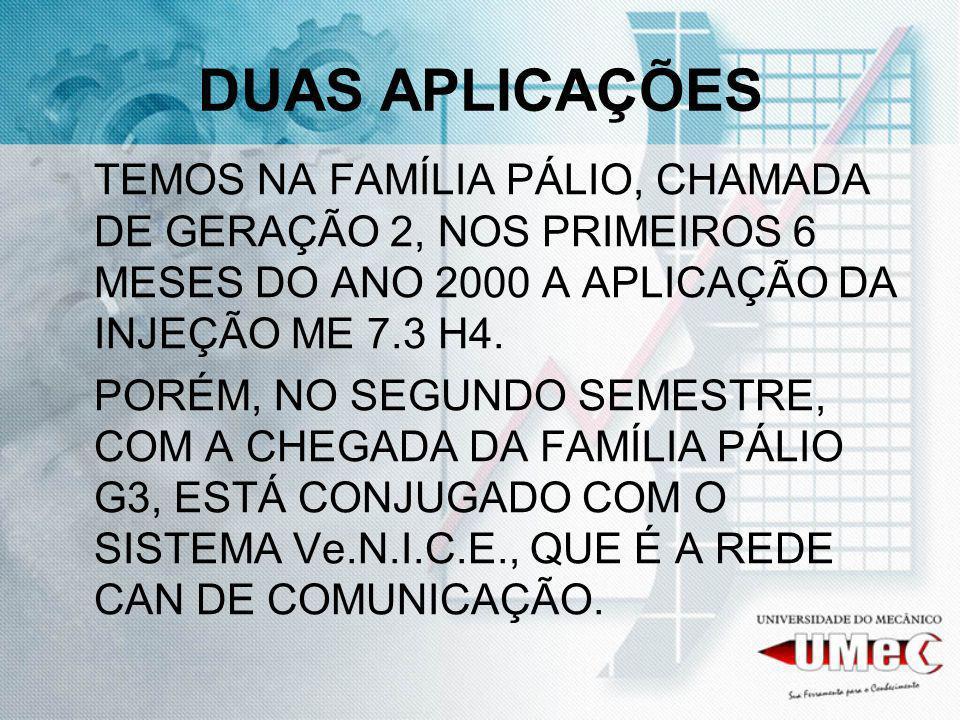 DUAS APLICAÇÕES TEMOS NA FAMÍLIA PÁLIO, CHAMADA DE GERAÇÃO 2, NOS PRIMEIROS 6 MESES DO ANO 2000 A APLICAÇÃO DA INJEÇÃO ME 7.3 H4.