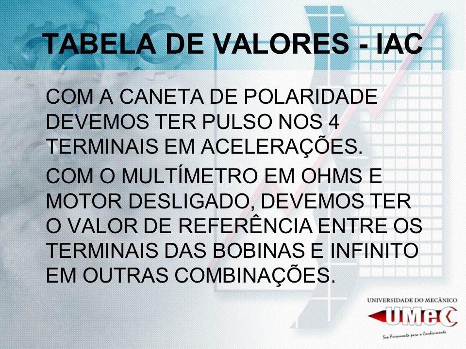 TABELA DE VALORES - IACCOM A CANETA DE POLARIDADE DEVEMOS TER PULSO NOS 4 TERMINAIS EM ACELERAÇÕES.