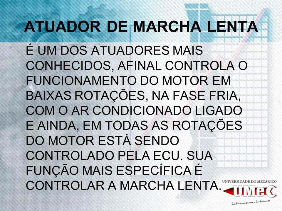 ATUADOR DE MARCHA LENTA
