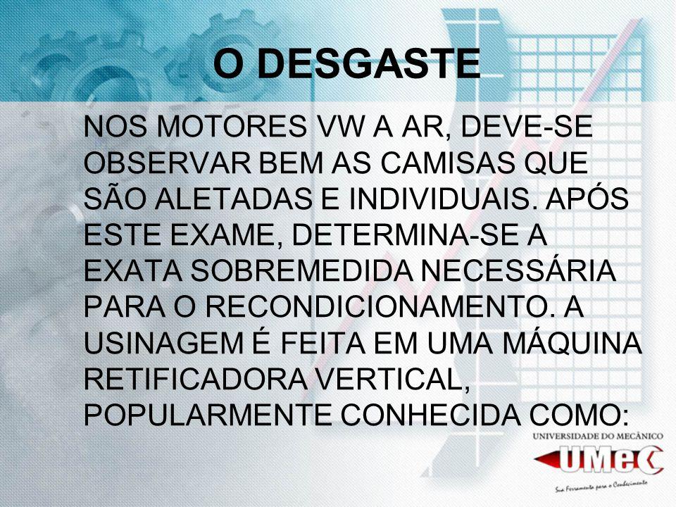 O DESGASTE