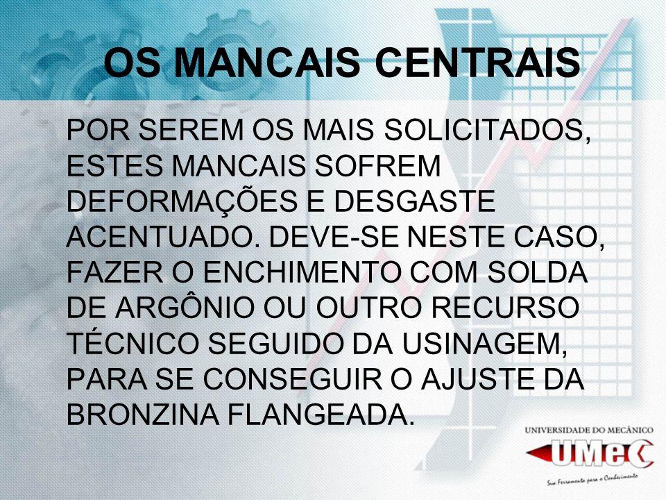 OS MANCAIS CENTRAIS