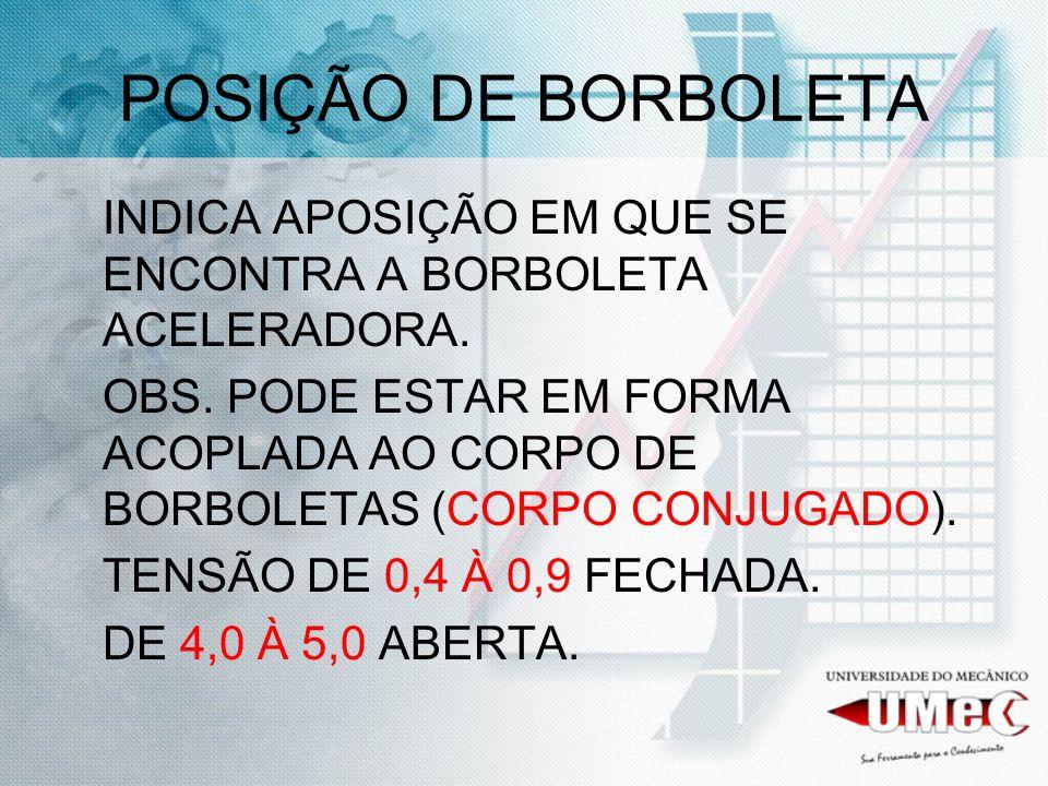 POSIÇÃO DE BORBOLETA INDICA APOSIÇÃO EM QUE SE ENCONTRA A BORBOLETA ACELERADORA.