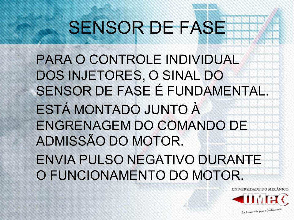 SENSOR DE FASEPARA O CONTROLE INDIVIDUAL DOS INJETORES, O SINAL DO SENSOR DE FASE É FUNDAMENTAL.