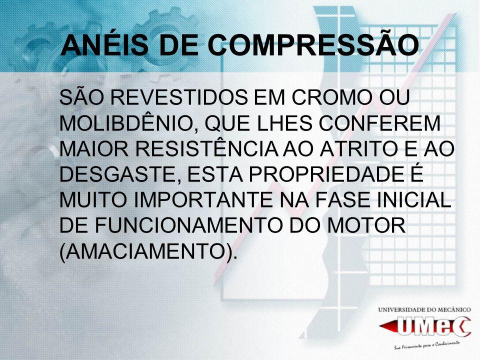 ANÉIS DE COMPRESSÃO
