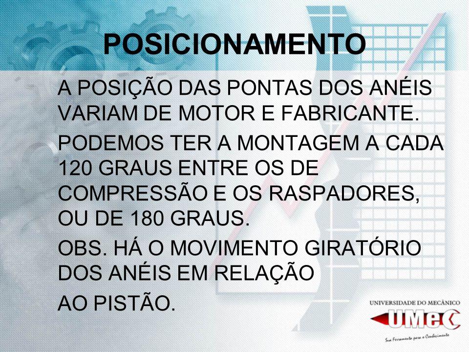 POSICIONAMENTO A POSIÇÃO DAS PONTAS DOS ANÉIS VARIAM DE MOTOR E FABRICANTE.