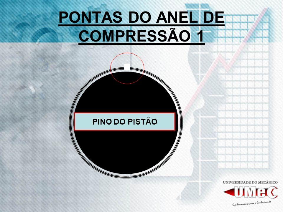 PONTAS DO ANEL DE COMPRESSÃO 1