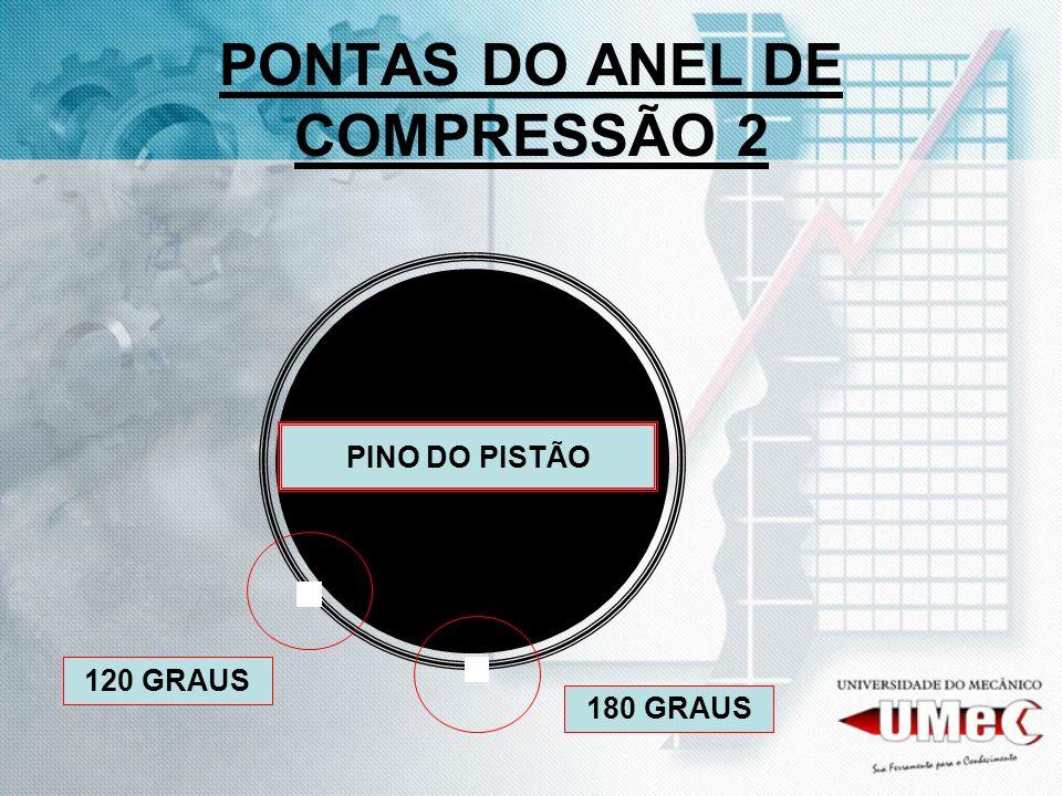 PONTAS DO ANEL DE COMPRESSÃO 2