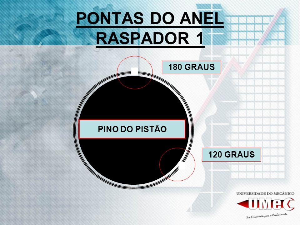 PONTAS DO ANEL RASPADOR 1