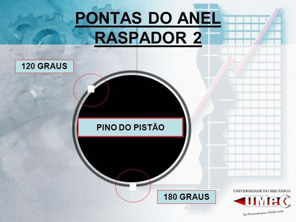 PONTAS DO ANEL RASPADOR 2