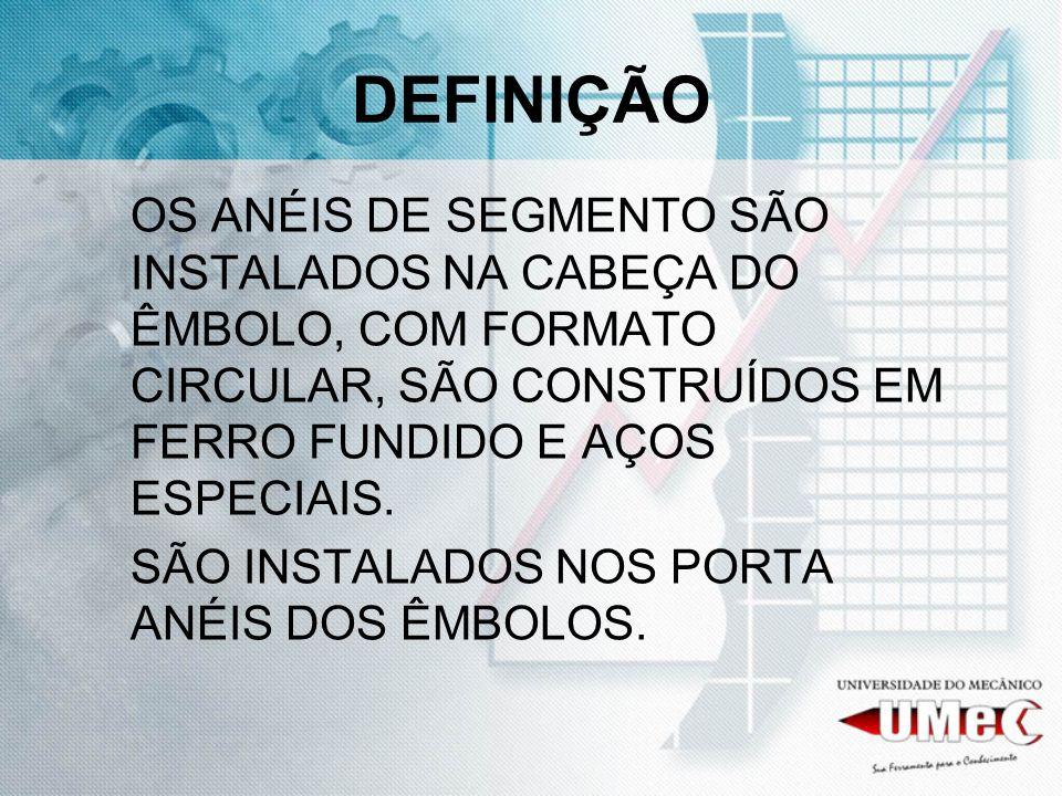 DEFINIÇÃO OS ANÉIS DE SEGMENTO SÃO INSTALADOS NA CABEÇA DO ÊMBOLO, COM FORMATO CIRCULAR, SÃO CONSTRUÍDOS EM FERRO FUNDIDO E AÇOS ESPECIAIS.