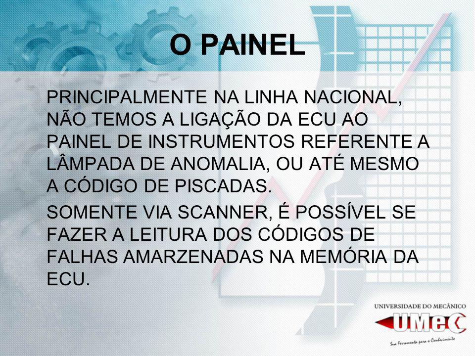 O PAINEL