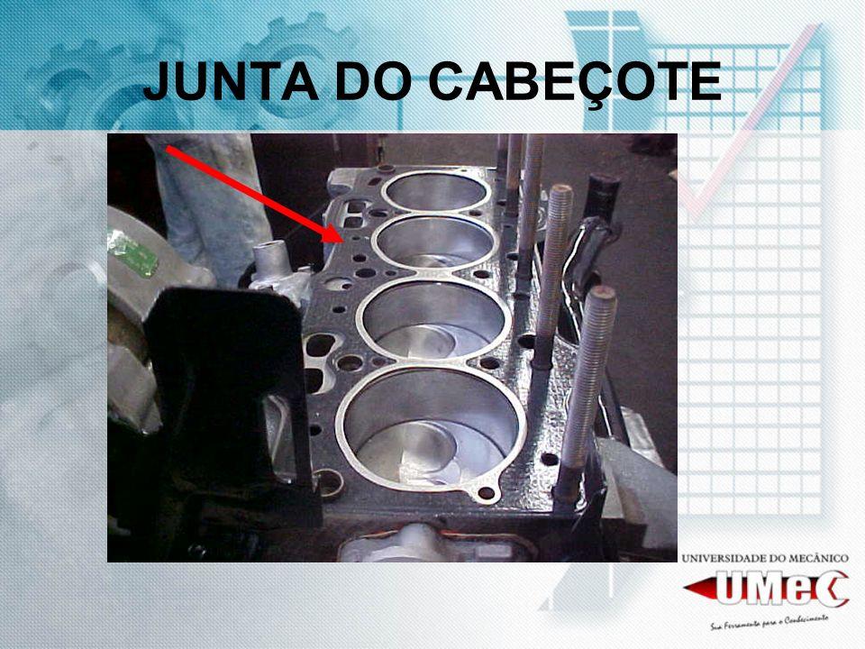 JUNTA DO CABEÇOTE
