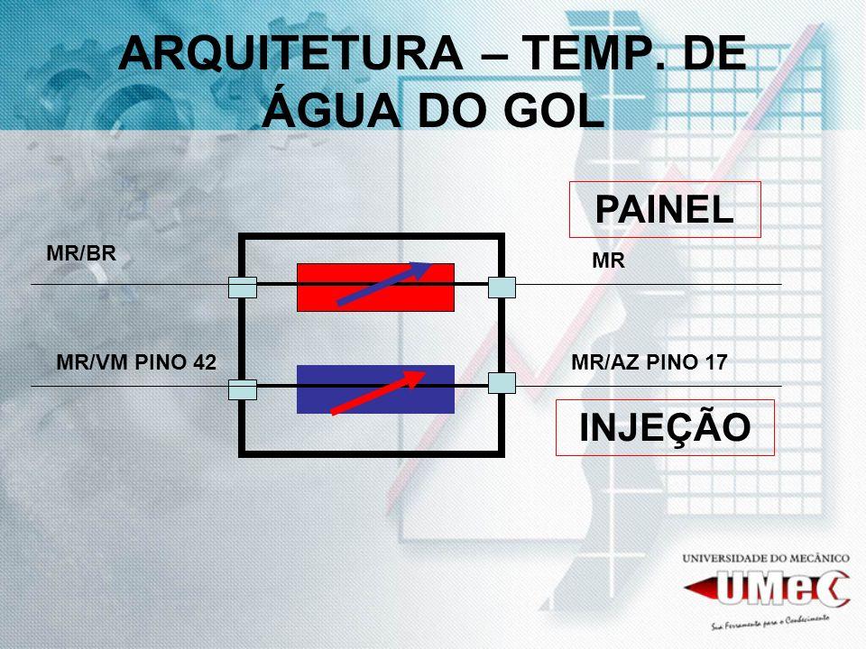 ARQUITETURA – TEMP. DE ÁGUA DO GOL