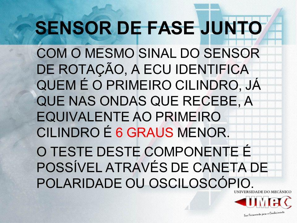 SENSOR DE FASE JUNTO