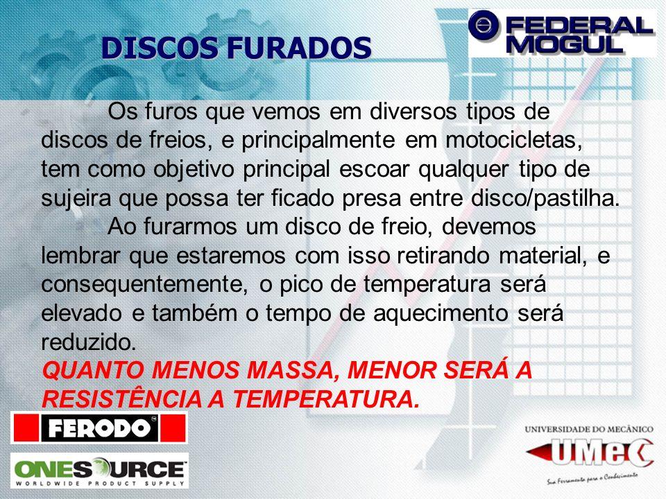 DISCOS FURADOS