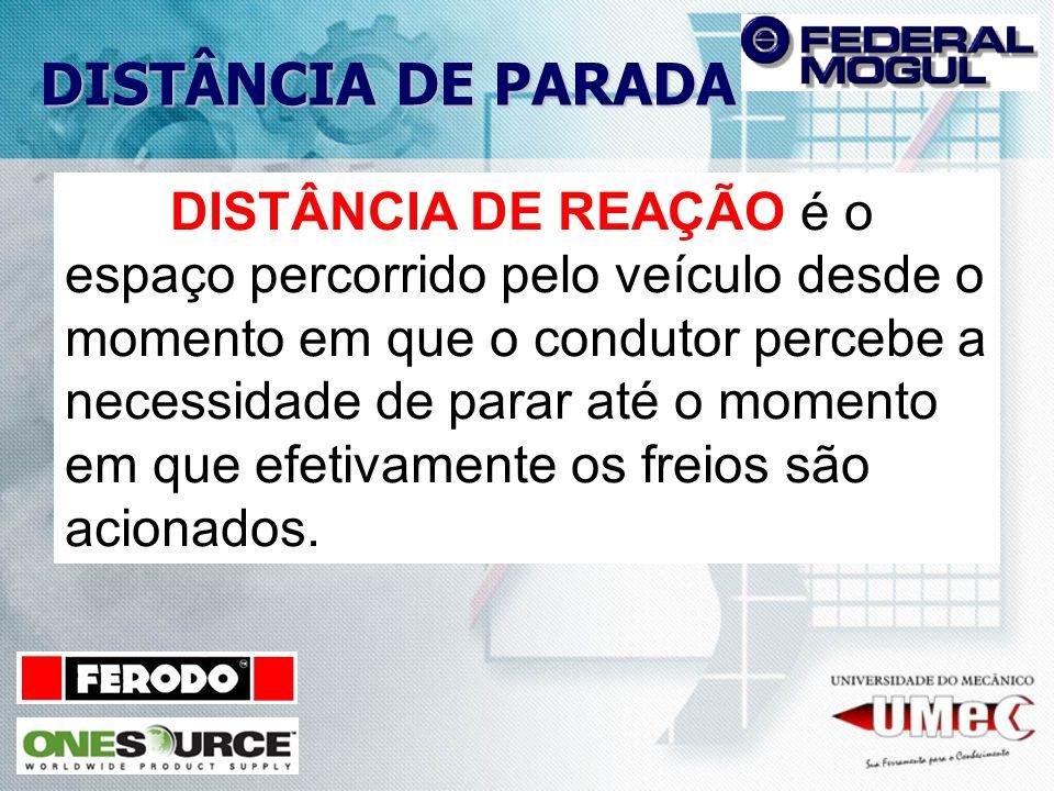 DISTÂNCIA DE PARADA