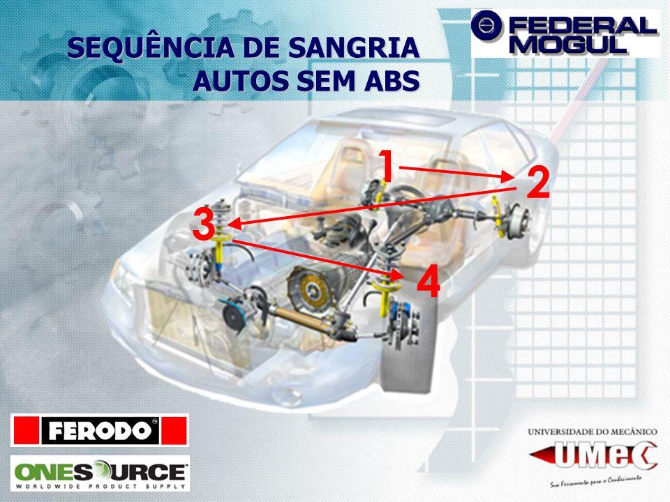 SEQUÊNCIA DE SANGRIA AUTOS SEM ABS 1 2 3 4