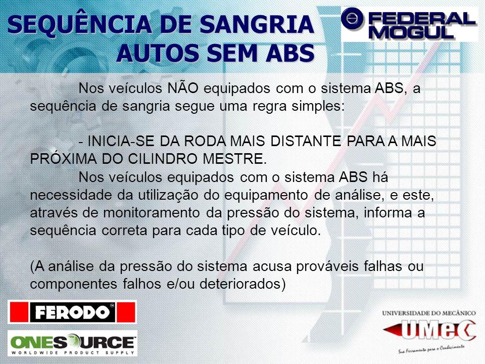 SEQUÊNCIA DE SANGRIA AUTOS SEM ABS