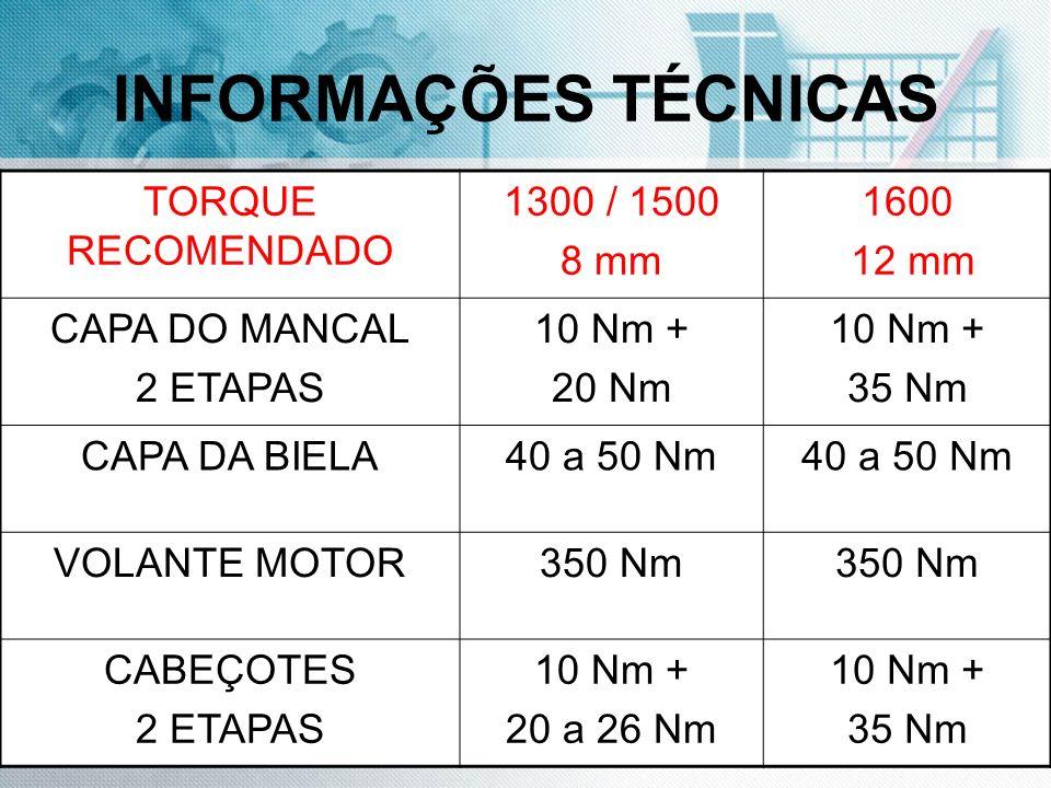 INFORMAÇÕES TÉCNICAS TORQUE RECOMENDADO 1300 / 1500 8 mm 1600 12 mm