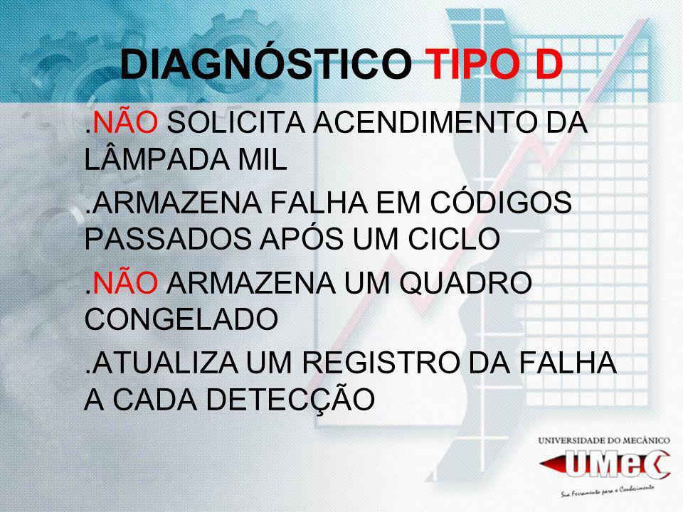 DIAGNÓSTICO TIPO D .NÃO SOLICITA ACENDIMENTO DA LÂMPADA MIL