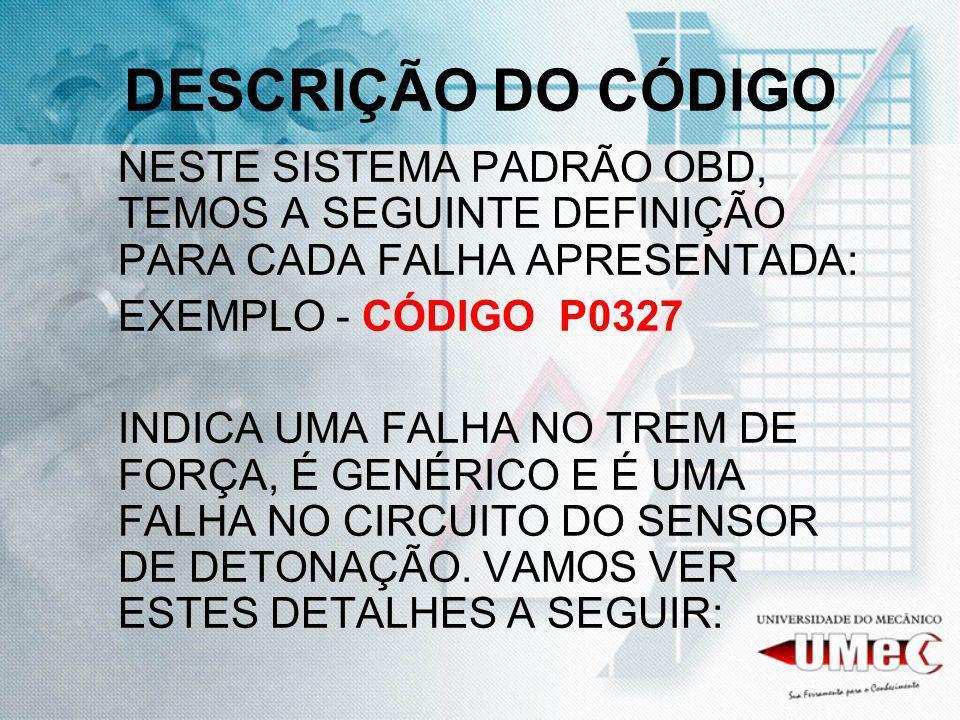 DESCRIÇÃO DO CÓDIGO NESTE SISTEMA PADRÃO OBD, TEMOS A SEGUINTE DEFINIÇÃO PARA CADA FALHA APRESENTADA:
