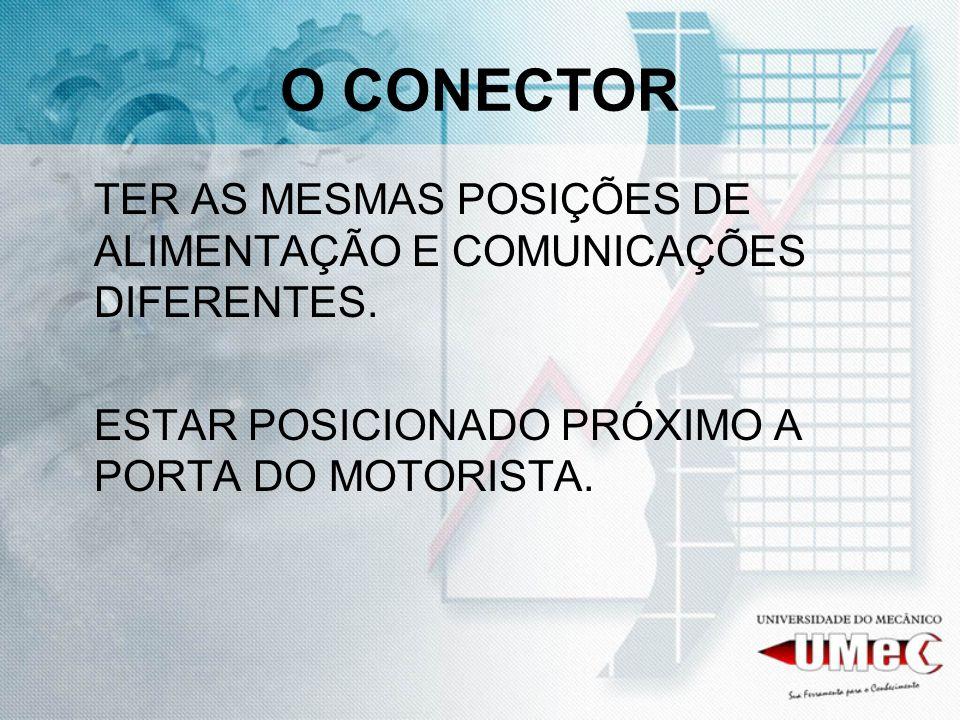 O CONECTOR TER AS MESMAS POSIÇÕES DE ALIMENTAÇÃO E COMUNICAÇÕES DIFERENTES.