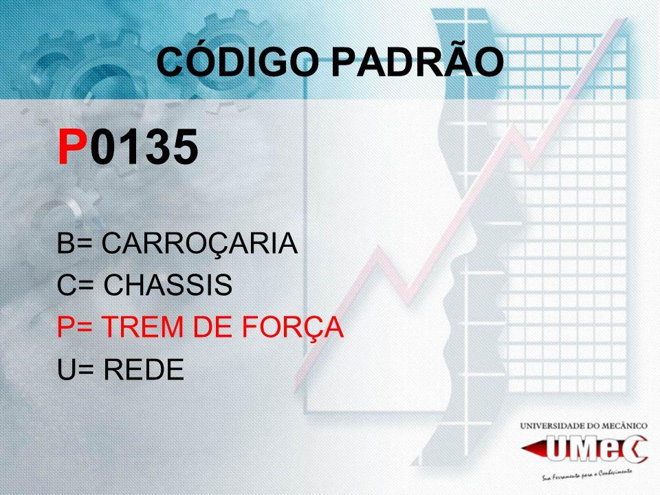 CÓDIGO PADRÃO P0135 B= CARROÇARIA C= CHASSIS P= TREM DE FORÇA U= REDE