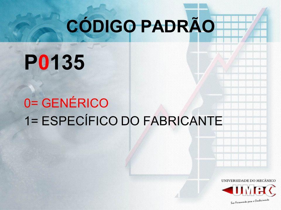 CÓDIGO PADRÃO P0135 0= GENÉRICO 1= ESPECÍFICO DO FABRICANTE