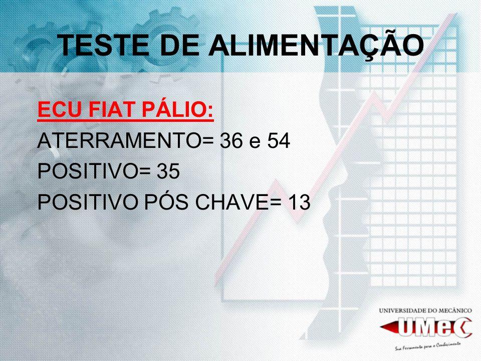 TESTE DE ALIMENTAÇÃO ECU FIAT PÁLIO: ATERRAMENTO= 36 e 54 POSITIVO= 35