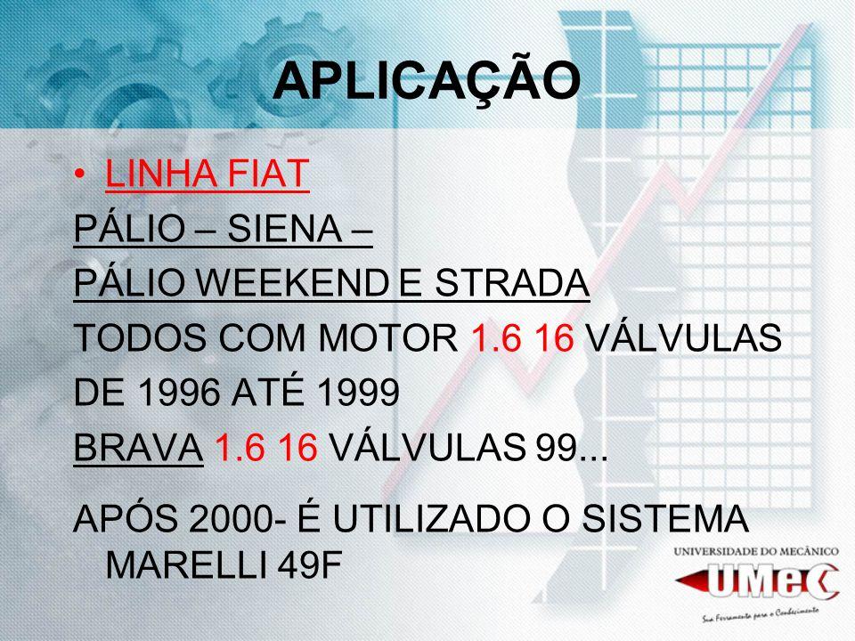 APLICAÇÃO LINHA FIAT PÁLIO – SIENA – PÁLIO WEEKEND E STRADA