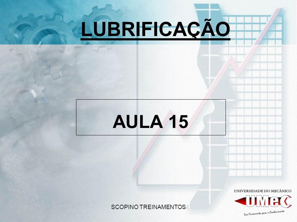 LUBRIFICAÇÃO AULA 15 SCOPINO TREINAMENTOS