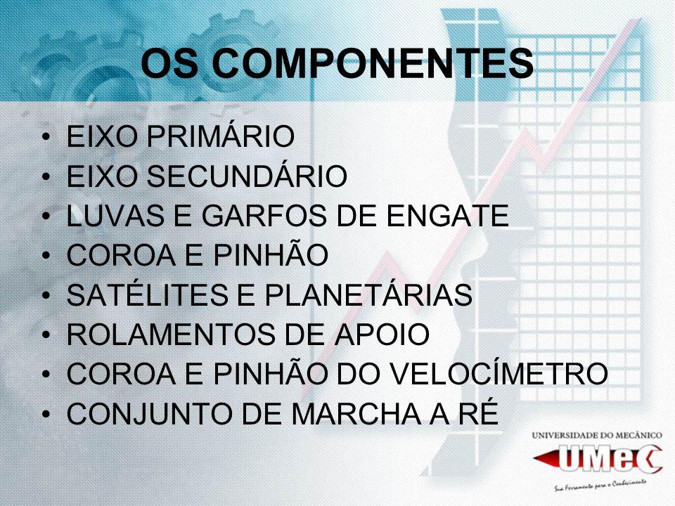 OS COMPONENTES EIXO PRIMÁRIO EIXO SECUNDÁRIO LUVAS E GARFOS DE ENGATE