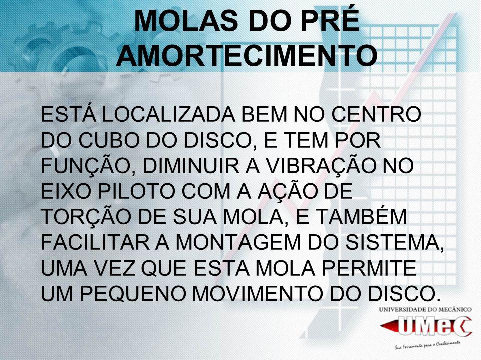 MOLAS DO PRÉ AMORTECIMENTO