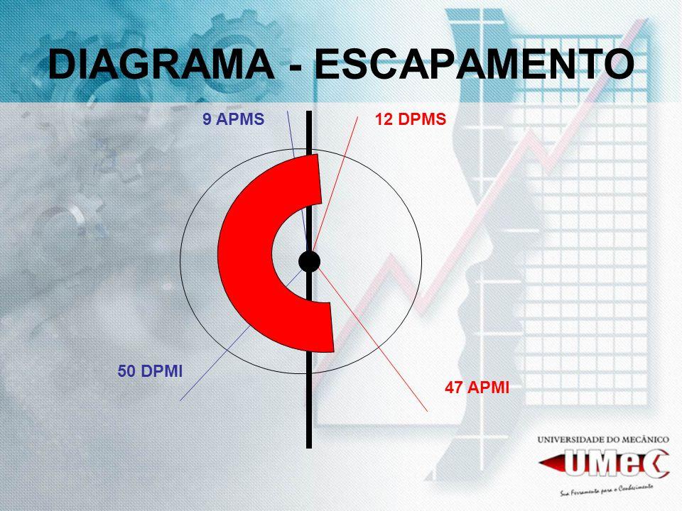 DIAGRAMA - ESCAPAMENTO
