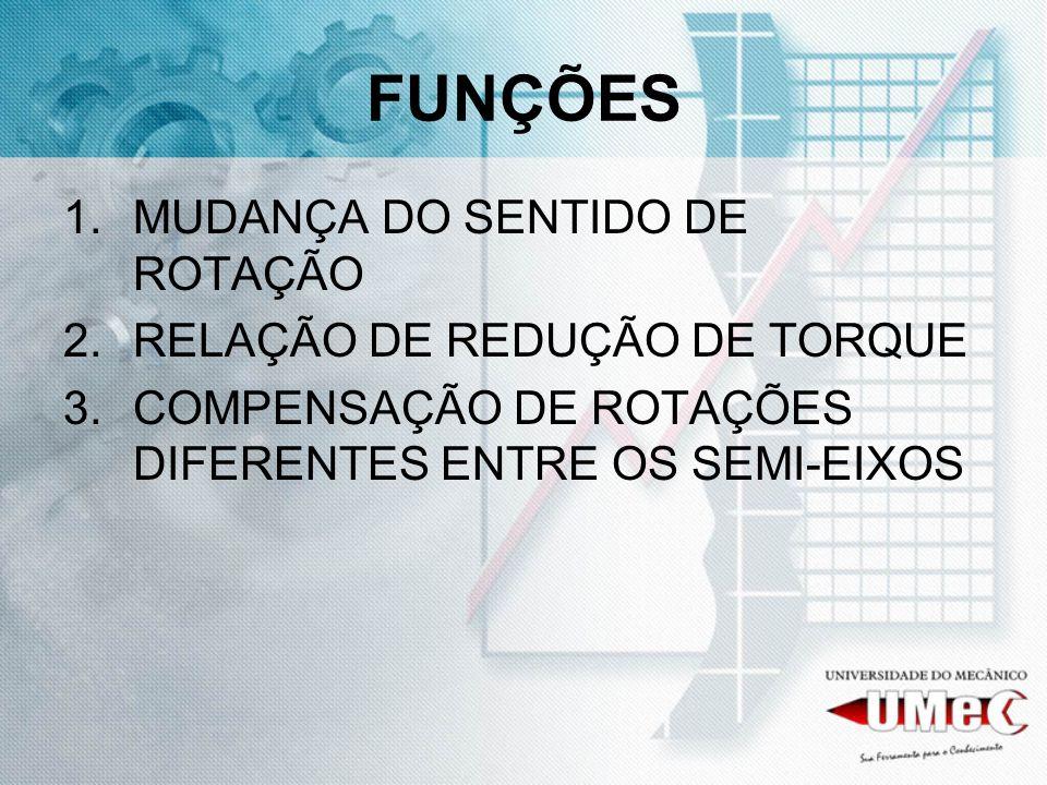 FUNÇÕES MUDANÇA DO SENTIDO DE ROTAÇÃO RELAÇÃO DE REDUÇÃO DE TORQUE