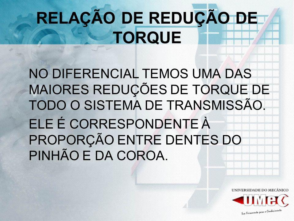 RELAÇÃO DE REDUÇÃO DE TORQUE