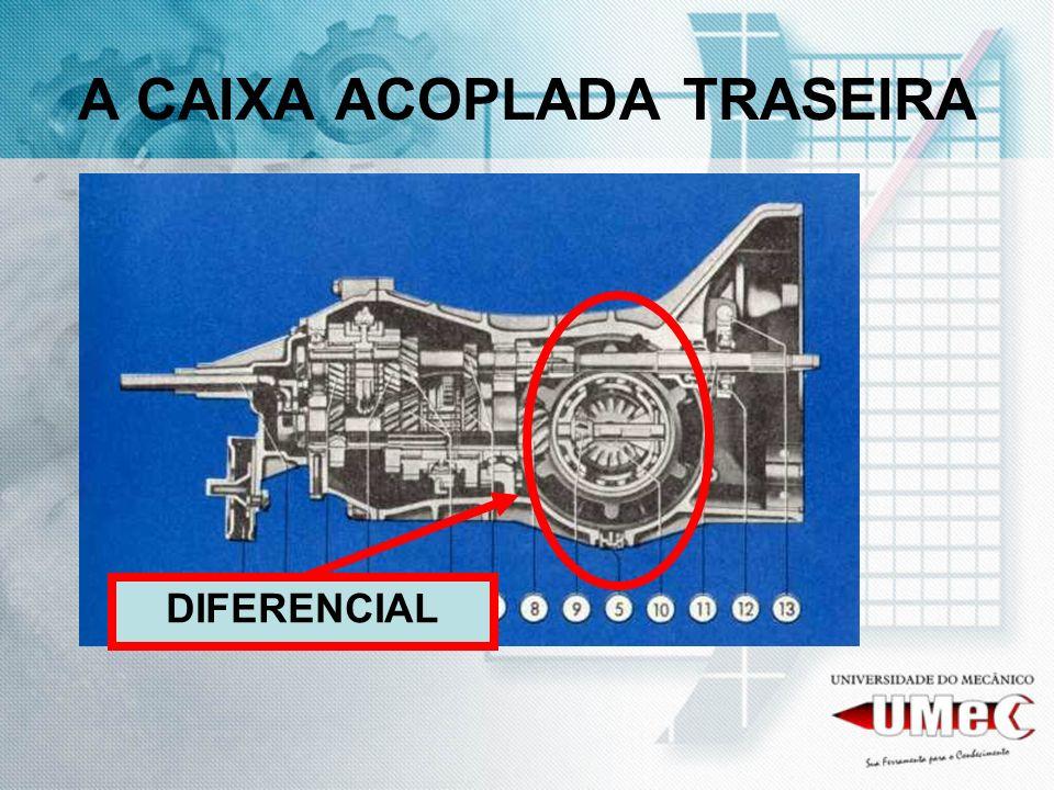 A CAIXA ACOPLADA TRASEIRA