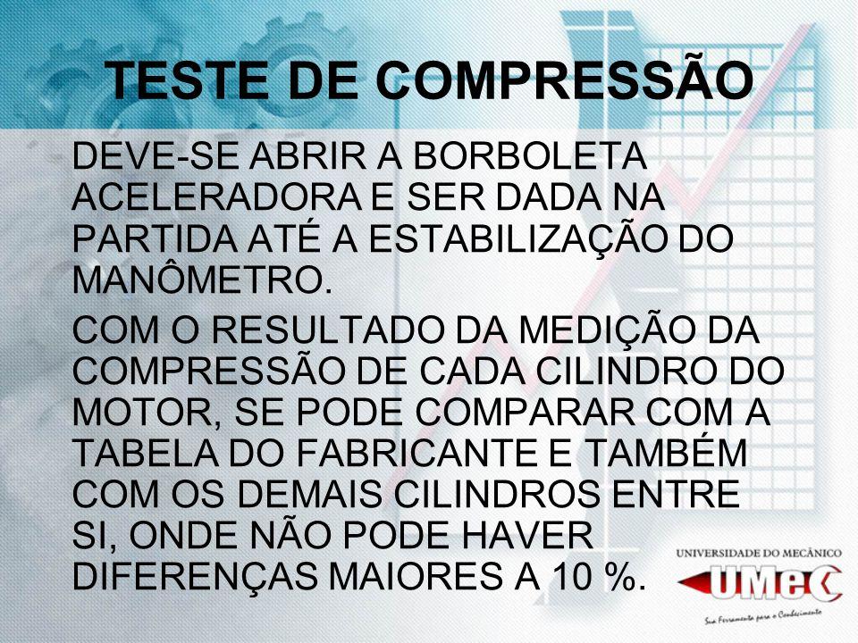 TESTE DE COMPRESSÃO DEVE-SE ABRIR A BORBOLETA ACELERADORA E SER DADA NA PARTIDA ATÉ A ESTABILIZAÇÃO DO MANÔMETRO.