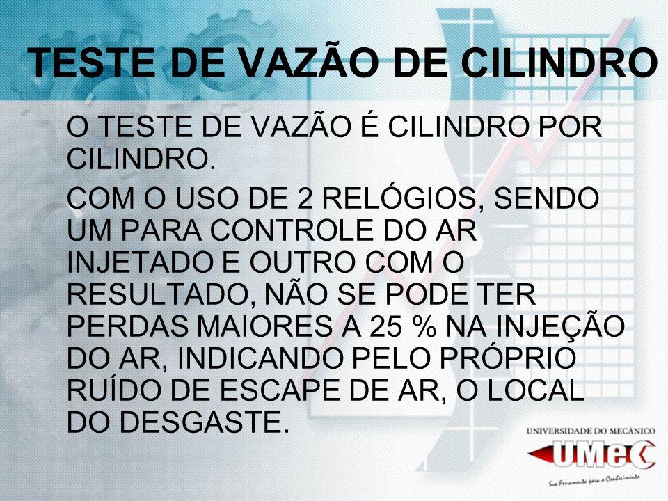 TESTE DE VAZÃO DE CILINDRO