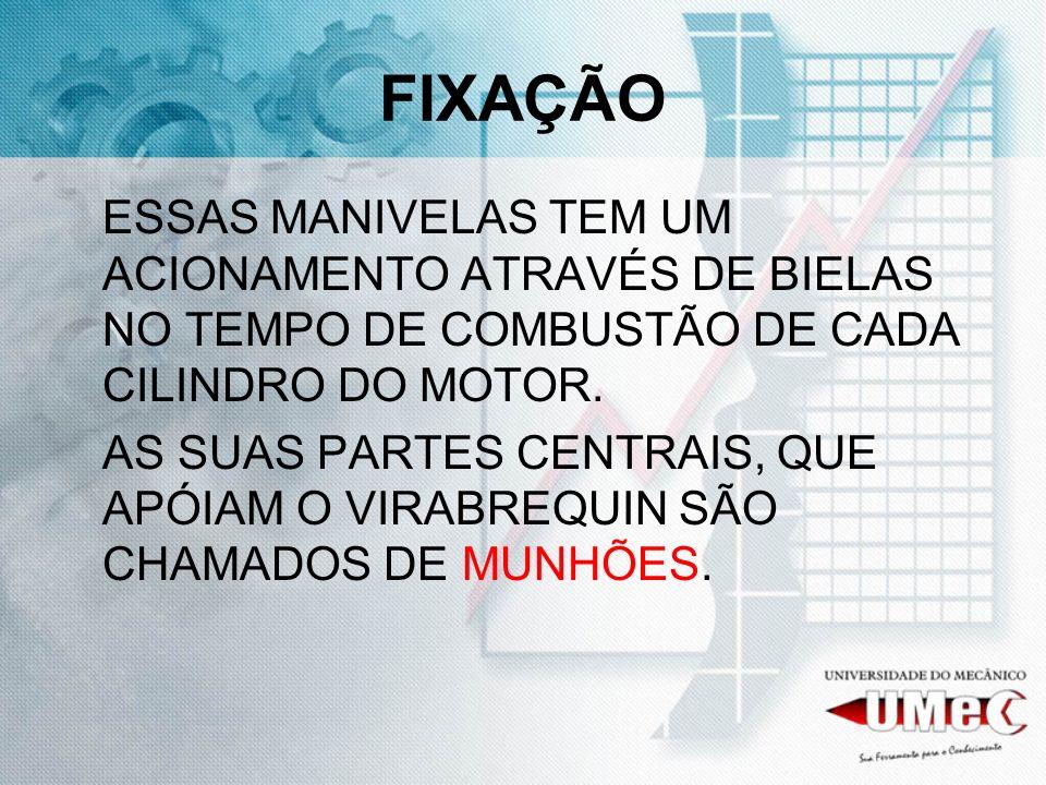 FIXAÇÃOESSAS MANIVELAS TEM UM ACIONAMENTO ATRAVÉS DE BIELAS NO TEMPO DE COMBUSTÃO DE CADA CILINDRO DO MOTOR.