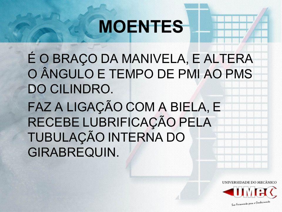 MOENTESÉ O BRAÇO DA MANIVELA, E ALTERA O ÂNGULO E TEMPO DE PMI AO PMS DO CILINDRO.