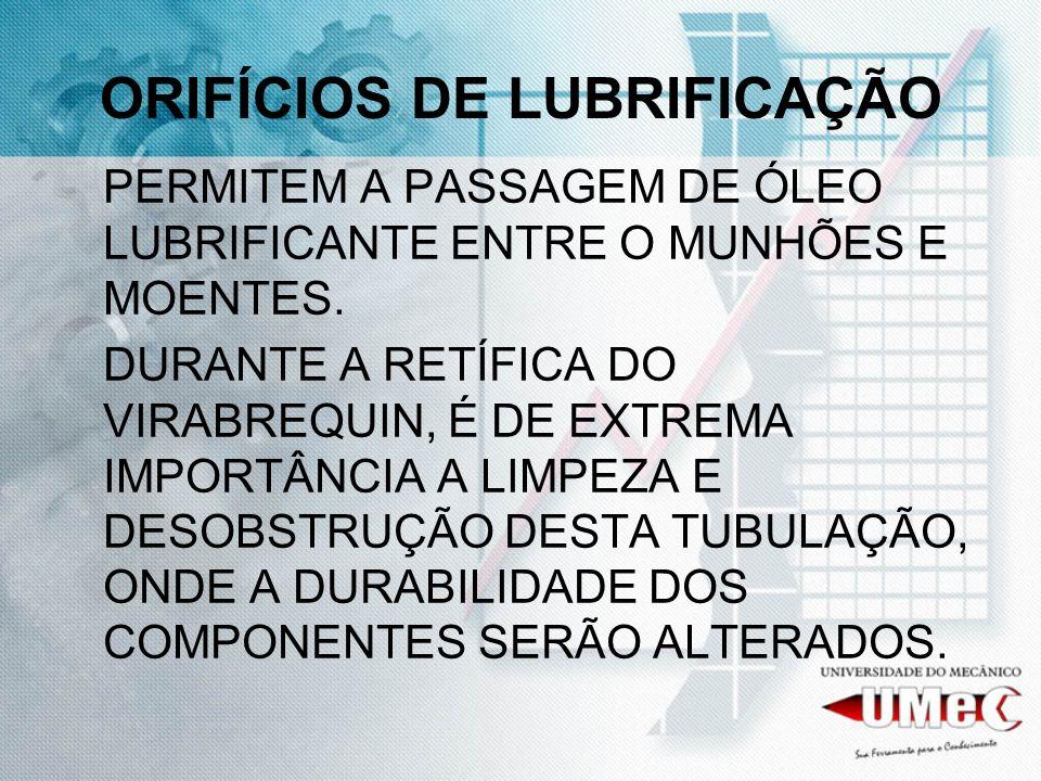 ORIFÍCIOS DE LUBRIFICAÇÃO