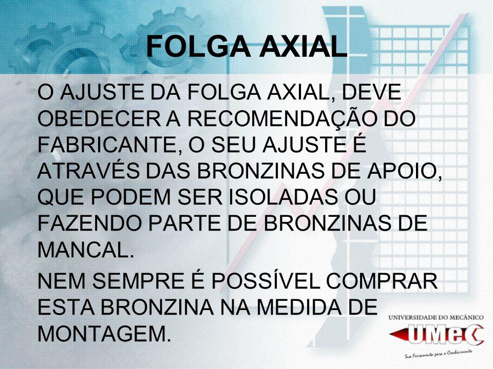 FOLGA AXIAL